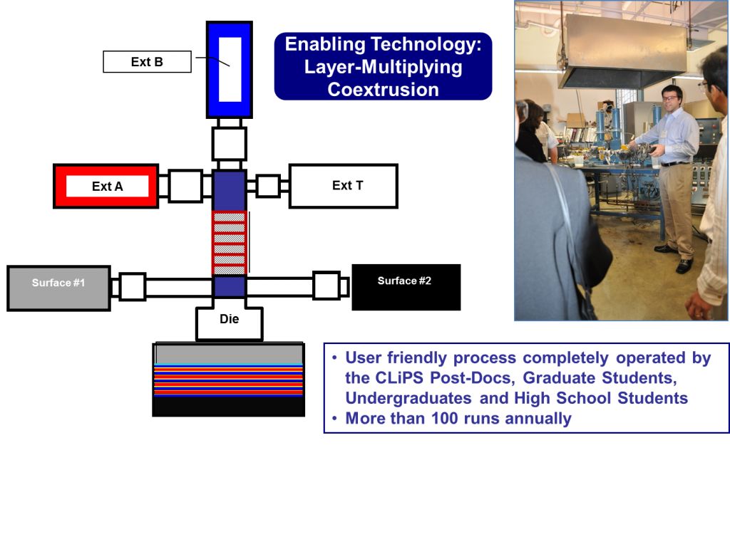 Enabling Technology facilities